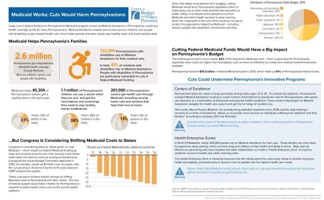 PA Fact Sheet CBPP.jpg
